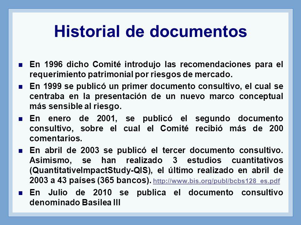 Historial de documentos En 1996 dicho Comité introdujo las recomendaciones para el requerimiento patrimonial por riesgos de mercado.