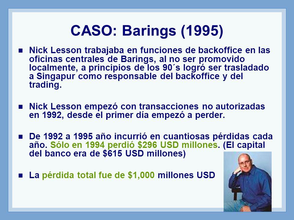 CASO: Barings (1995) Nick Lesson trabajaba en funciones de backoffice en las oficinas centrales de Barings, al no ser promovido localmente, a principios de los 90´s logró ser trasladado a Singapur como responsable del backoffice y del trading.