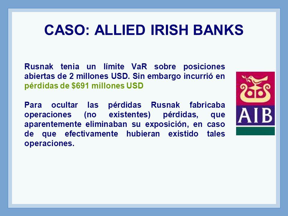 CASO: ALLIED IRISH BANKS Rusnak tenia un límite VaR sobre posiciones abiertas de 2 millones USD.