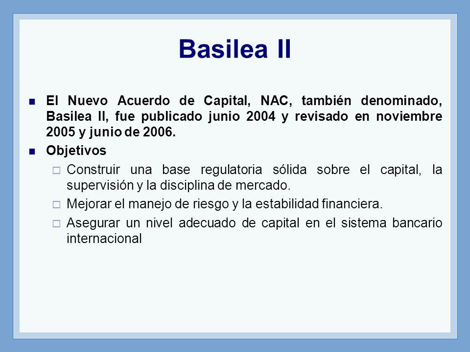 Método Estándar Capital se obtiene a partir de porcentajes de las 8 líneas definidas.