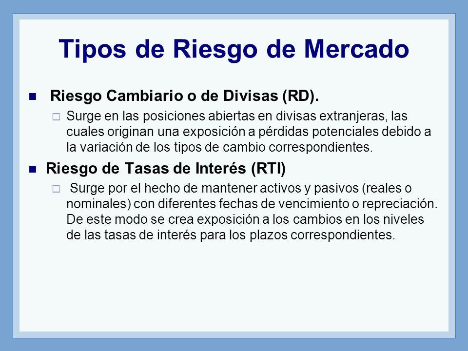 Tipos de Riesgo de Mercado Riesgo Cambiario o de Divisas (RD).