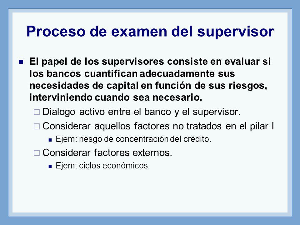 Proceso de examen del supervisor El papel de los supervisores consiste en evaluar si los bancos cuantifican adecuadamente sus necesidades de capital en función de sus riesgos, interviniendo cuando sea necesario.
