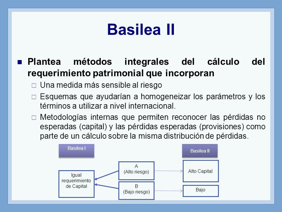 Basilea II Plantea métodos integrales del cálculo del requerimiento patrimonial que incorporan Una medida más sensible al riesgo Esquemas que ayudarían a homogeneizar los parámetros y los términos a utilizar a nivel internacional.