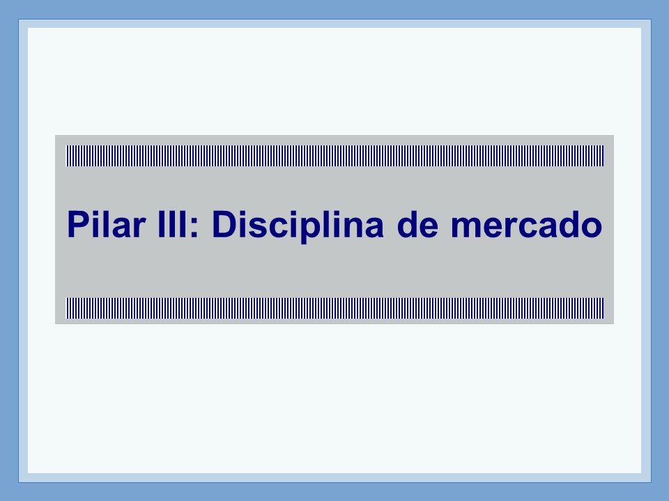 Pilar III: Disciplina de mercado