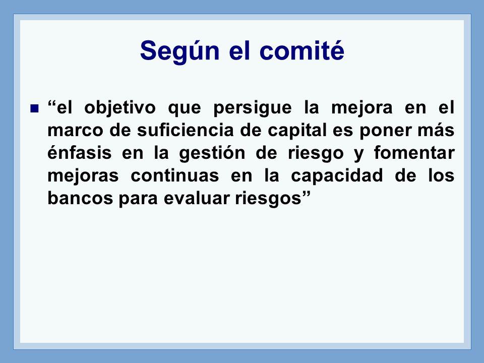 Riesgo de Crédito IRB Calculado por el Banco Provisto por el Comité Calculado por el banco Básico Avanzado