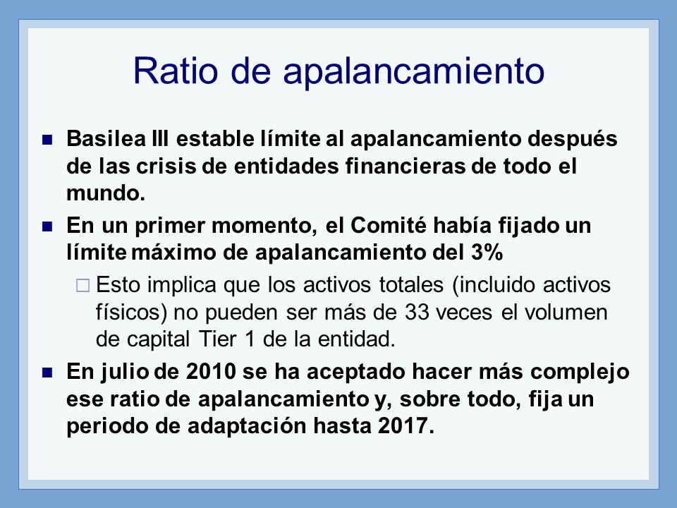 Ratio de apalancamiento Basilea III estable límite al apalancamiento después de las crisis de entidades financieras de todo el mundo.