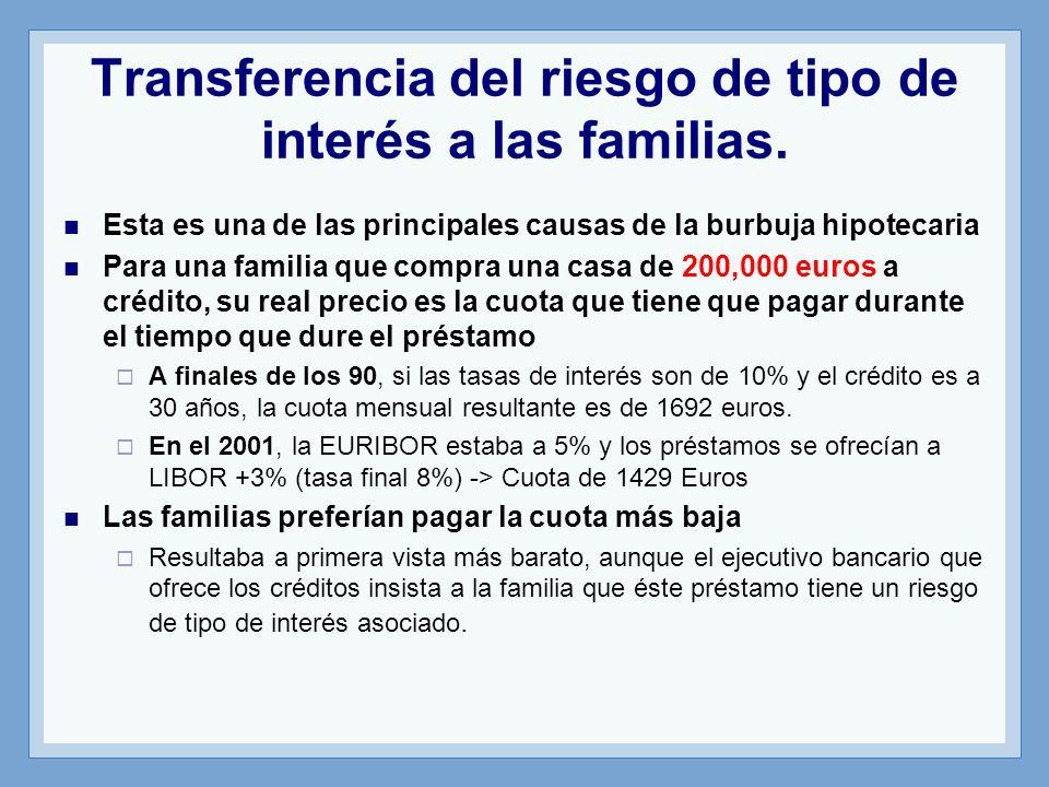 Esta es una de las principales causas de la burbuja hipotecaria Para una familia que compra una casa de 200,000 euros a crédito, su real precio es la cuota que tiene que pagar durante el tiempo que dure el préstamo A finales de los 90, si las tasas de interés son de 10% y el crédito es a 30 años, la cuota mensual resultante es de 1692 euros.