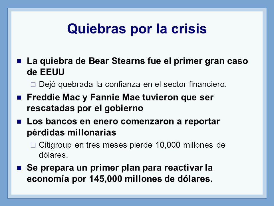 Quiebras por la crisis La quiebra de Bear Stearns fue el primer gran caso de EEUU Dejó quebrada la confianza en el sector financiero.