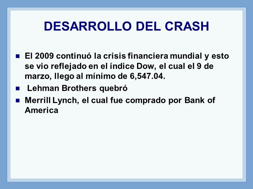 DESARROLLO DEL CRASH El 2009 continuó la crisis financiera mundial y esto se vio reflejado en el índice Dow, el cual el 9 de marzo, llego al mínimo de 6,547.04.