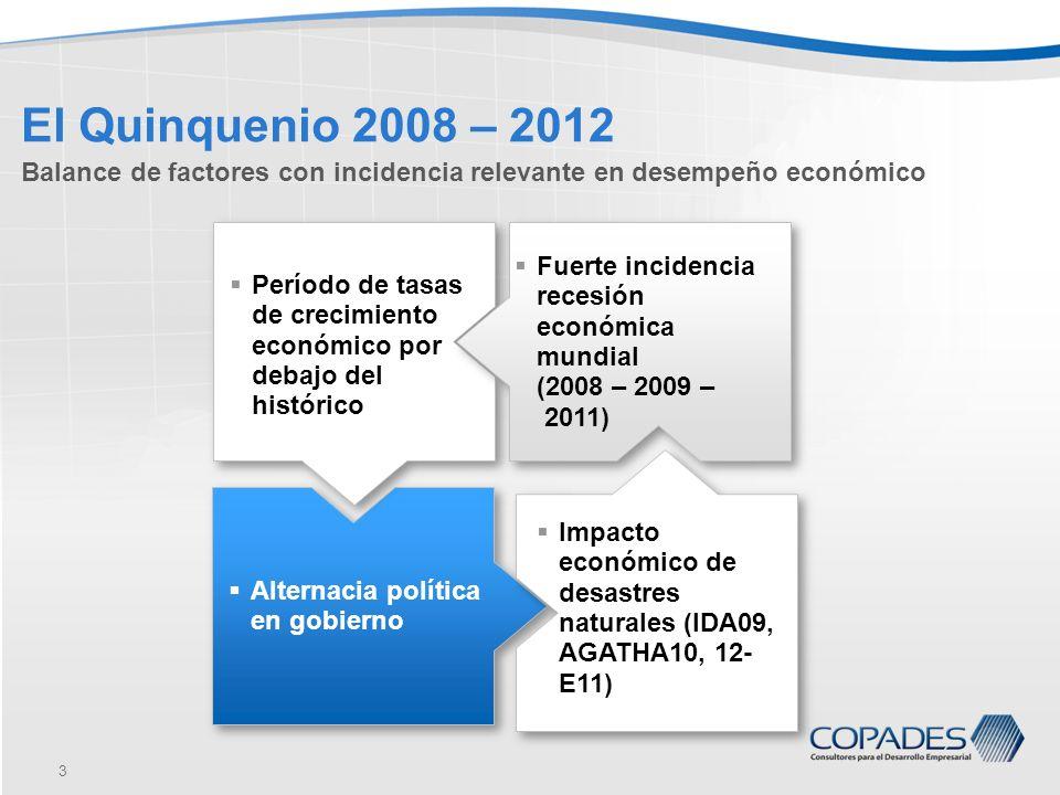 3 El Quinquenio 2008 – 2012 Balance de factores con incidencia relevante en desempeño económico Alternacia política en gobierno Impacto económico de d