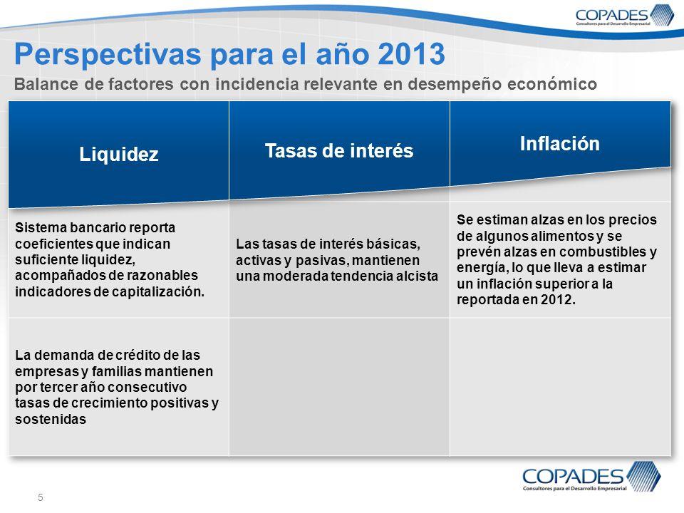 5 Perspectivas para el año 2013 Balance de factores con incidencia relevante en desempeño económico