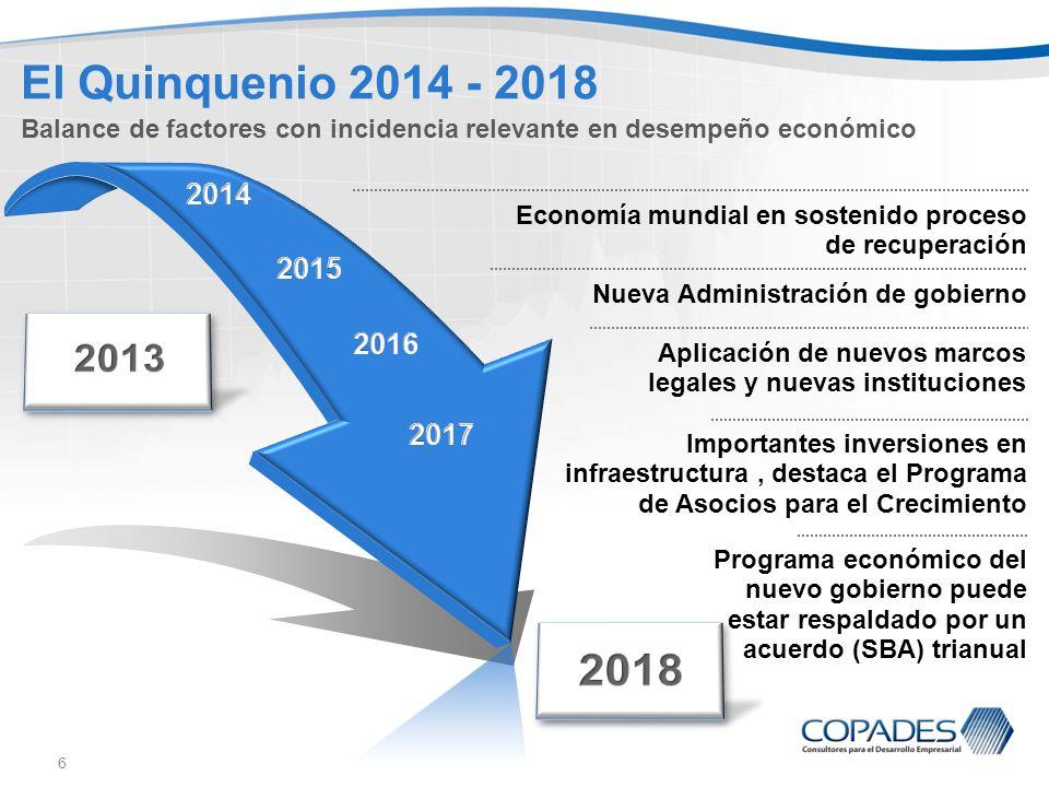 6 Economía mundial en sostenido proceso de recuperación Nueva Administración de gobierno Aplicación de nuevos marcos legales y nuevas instituciones Im