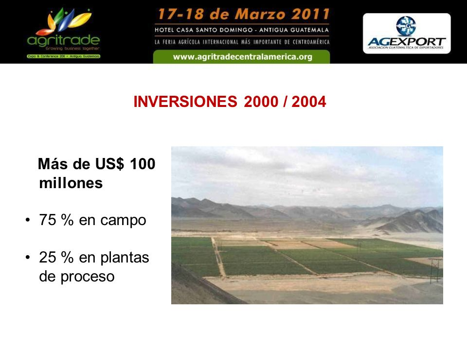 Más de US$ 100 millones 75 % en campo 25 % en plantas de proceso INVERSIONES 2000 / 2004