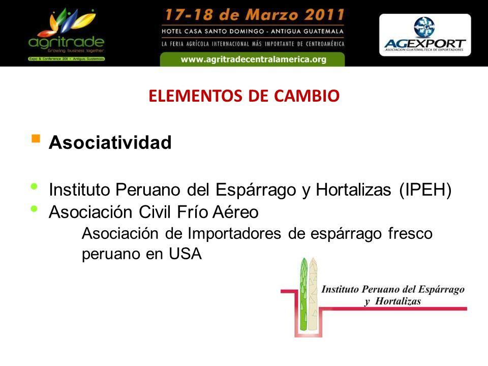 ELEMENTOS DE CAMBIO Asociatividad Instituto Peruano del Espárrago y Hortalizas (IPEH) Asociación Civil Frío Aéreo Asociación de Importadores de espárr