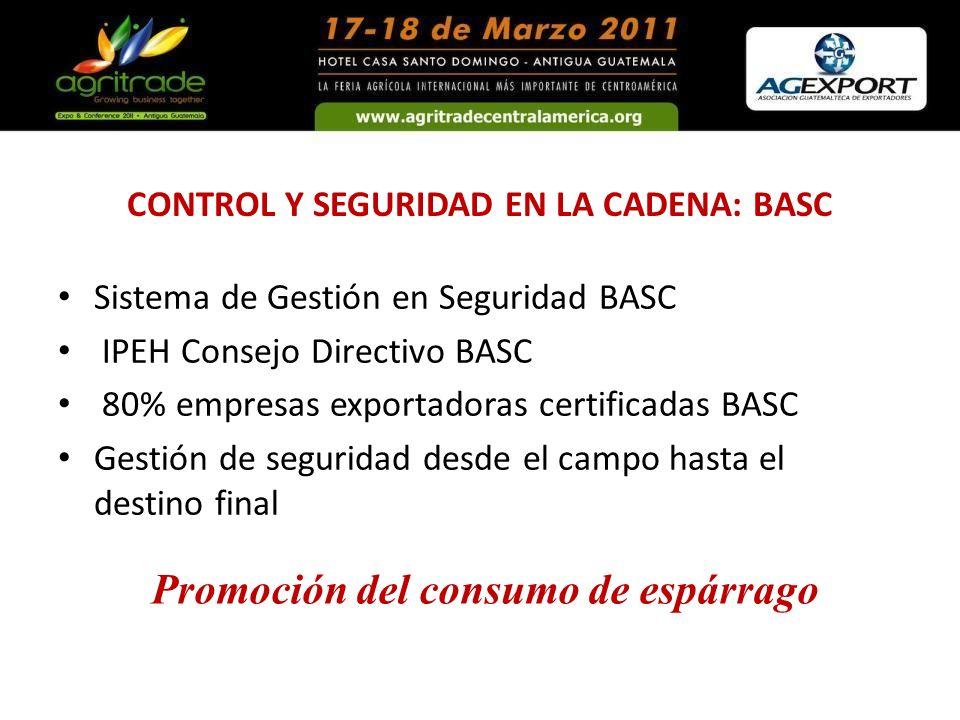 CONTROL Y SEGURIDAD EN LA CADENA: BASC Sistema de Gestión en Seguridad BASC IPEH Consejo Directivo BASC 80% empresas exportadoras certificadas BASC Ge