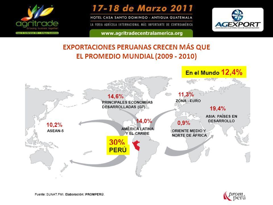 EXPORTACIONES PERUANAS CRECEN MÁS QUE EL PROMEDIO MUNDIAL (2009 - 2010)