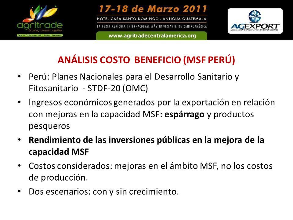 ANÁLISIS COSTO BENEFICIO (MSF PERÚ) Perú: Planes Nacionales para el Desarrollo Sanitario y Fitosanitario - STDF-20 (OMC) Ingresos económicos generados