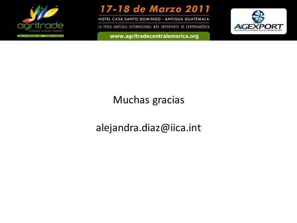 Muchas gracias alejandra.diaz@iica.int