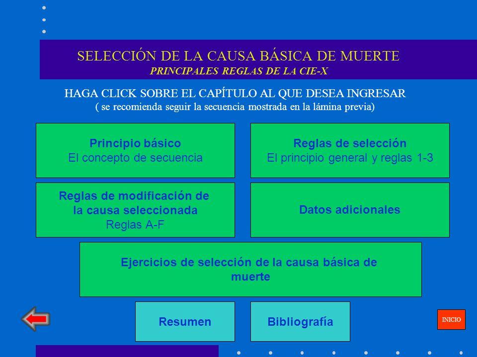 SELECCIÓN DE LA CAUSA BÁSICA DE MUERTE PRINCIPALES REGLAS DE LA CIE-X Principio básico El concepto de secuencia Reglas de selección El principio gener
