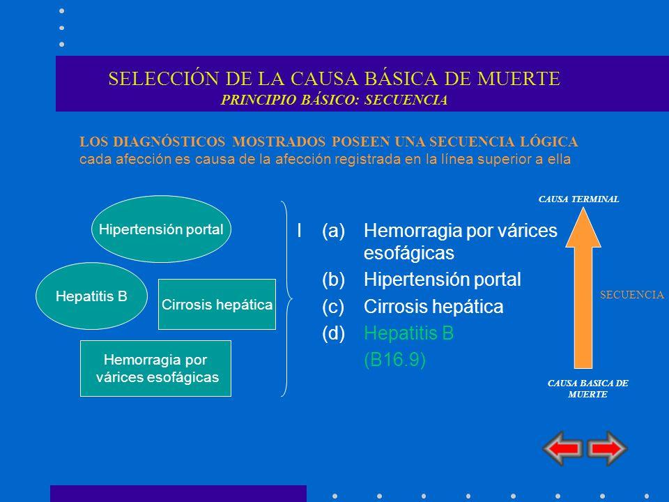 SELECCIÓN DE LA CAUSA BÁSICA DE MUERTE PRINCIPIO BÁSICO: SECUENCIA I(a)Hemorragia por várices esofágicas (b)Hipertensión portal (c) Cirrosis hepática