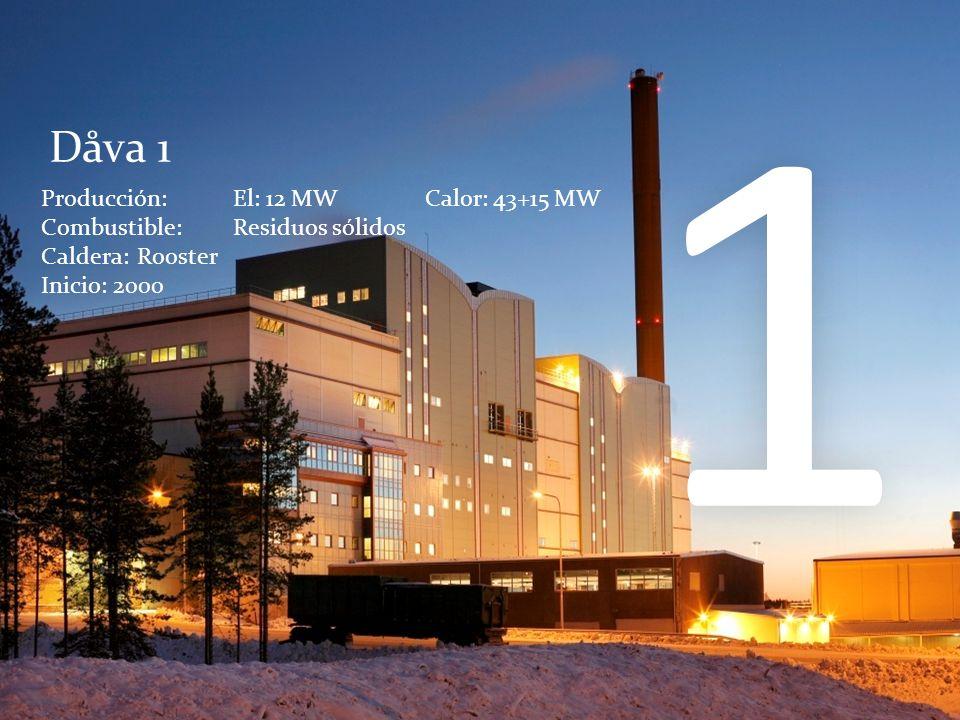 ProProducción: El: 12 MWCalor: 43+15 MW Combustible:Residuos sólidos Caldera: Rooster Inicio: 2000 ducción: El: 12 MWCalor: 43+15 MW Combustible:Resid
