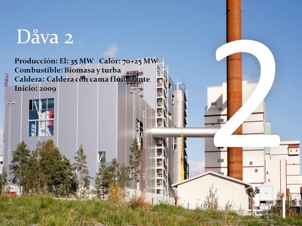Dåva 2 2 Producción: El: 35 MW Calor: 70+25 MW Combustible: Biomasa y turba Caldera: Caldera con cama fluidizante Inicio: 2009