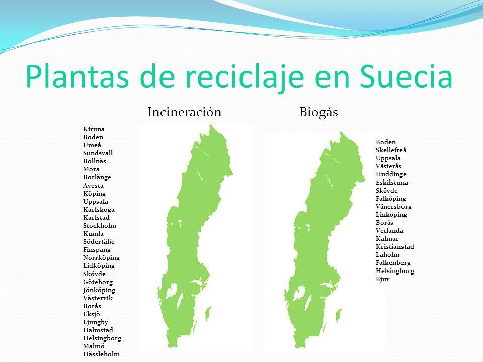 Plantas de reciclaje en Suecia Kiruna Boden Umeå Sundsvall Bollnäs Mora Borlänge Avesta Köping Uppsala Karlskoga Karlstad Stockholm Kumla Södertälje F