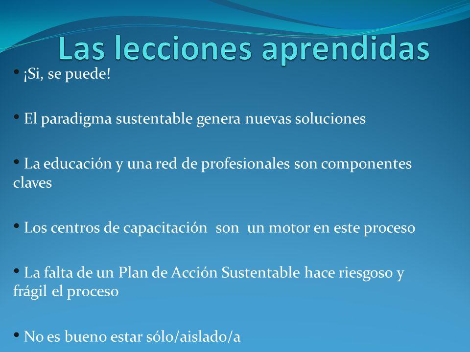 Proceso de Eco-comuna Iniciado Lideres locales formados Instancias participativas de aprendizaje y planeación implementadas Políticas, planes, programas y proyectos reorientados Empresas, centros tecnológicos, programas formativos, etc., fortalecidos o creados