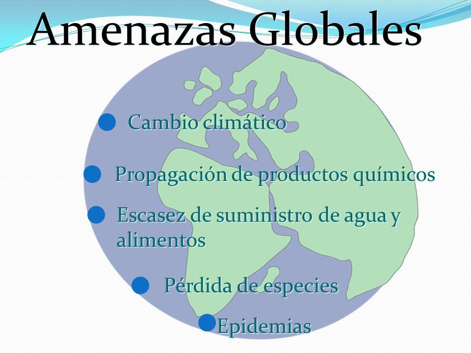 Cambio climático Propagación de productos químicos Escasez de suministro de agua y alimentos Epidemias Pérdida de especies Amenazas Globales