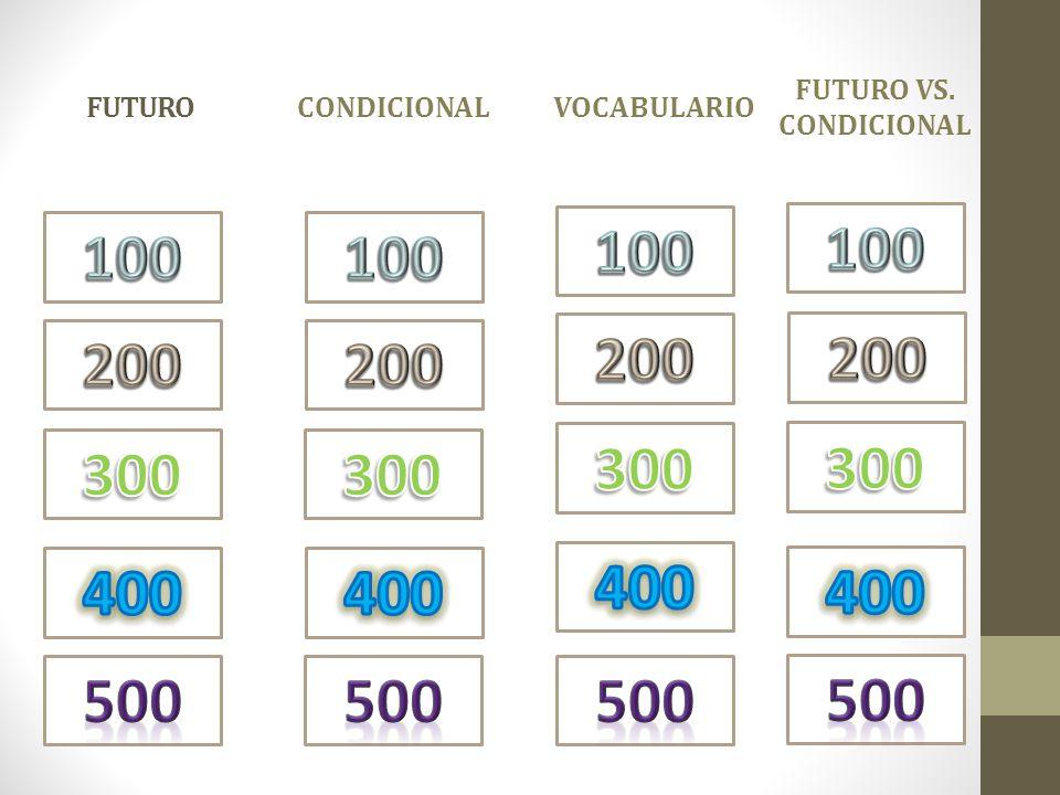 Vocabulario (100) Un boleto que no es de papel.