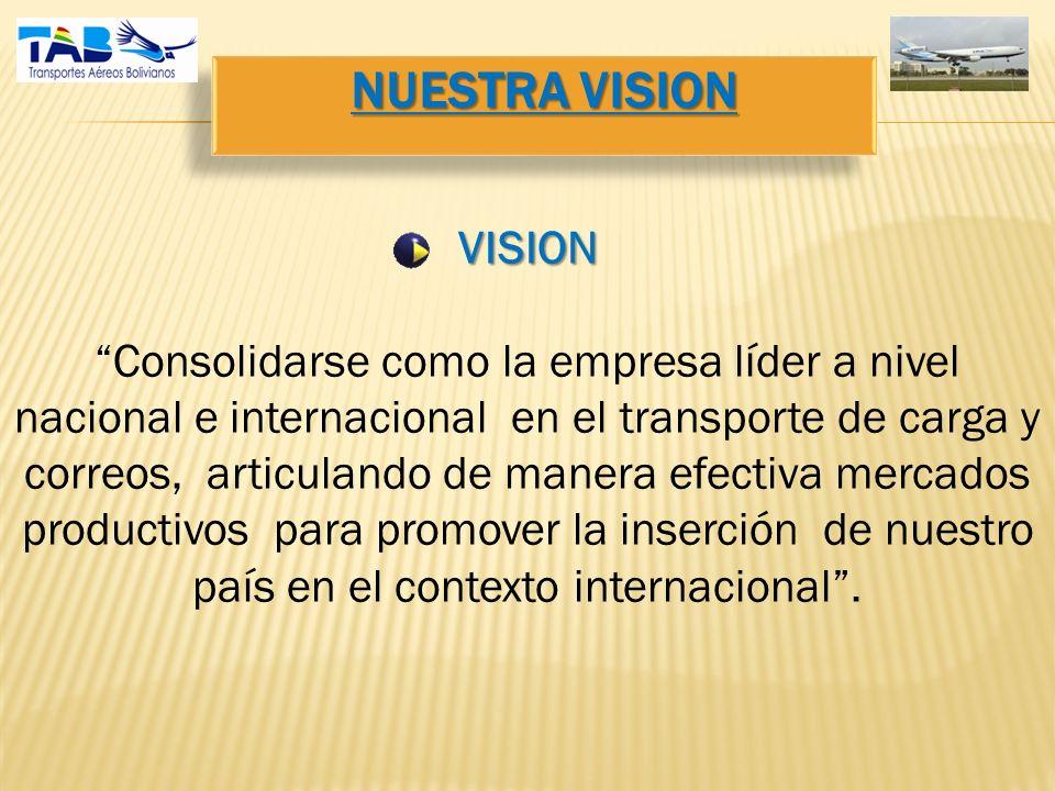 NUESTRA VISION VISION Consolidarse como la empresa líder a nivel nacional e internacional en el transporte de carga y correos, articulando de manera efectiva mercados productivos para promover la inserción de nuestro país en el contexto internacional.