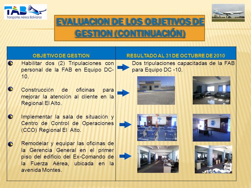 EVALUACION DE LOS OBJETIVOS DE GESTION (CONTINUACIÓN) OBJETIVO DE GESTIONRESULTADO AL 31 DE OCTUBRE DE 2010 - Habilitar dos (2) Tripulaciones con personal de la FAB en Equipo DC- 10.