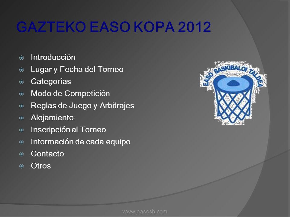 GAZTEKO EASO KOPA 2012 Introducción Lugar y Fecha del Torneo Categorías Modo de Competición Reglas de Juego y Arbitrajes Alojamiento Inscripción al To