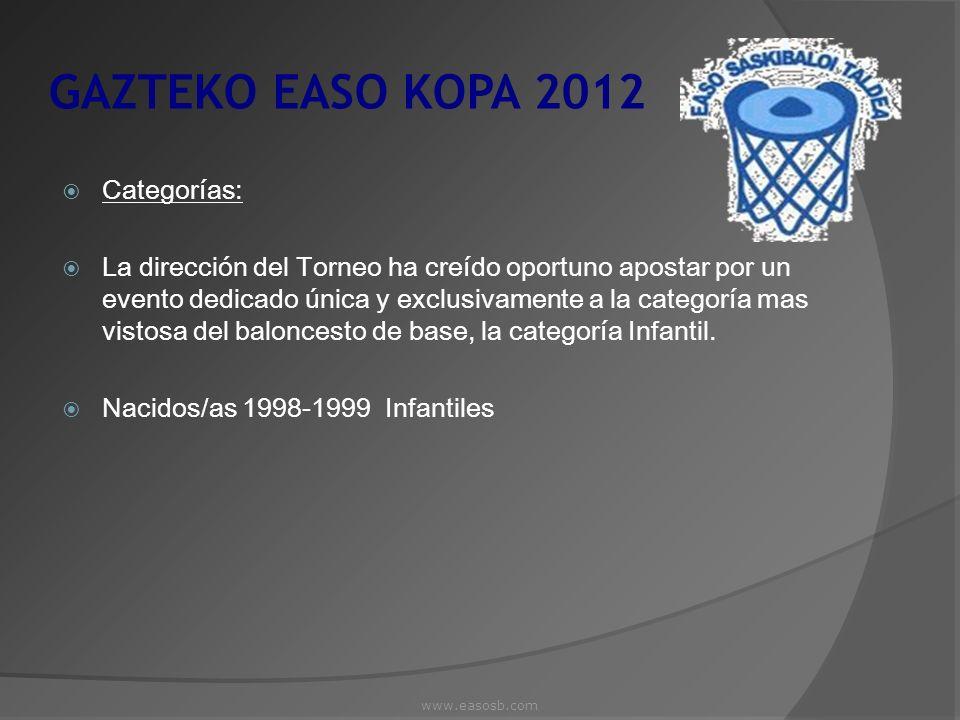 GAZTEKO EASO KOPA 2012 El ingreso debéis hacerlo en: Entidad Financiera: La kutxa: 2101 0147 10 0010155166 Concepto: Nombre del club + nº de integrantes.