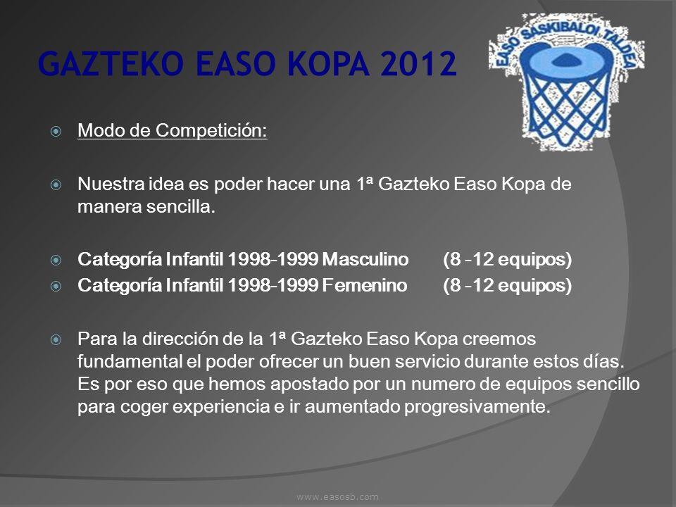 GAZTEKO EASO KOPA 2012 Planificación provisional Viernes, 8 de Junio 21.00h Alojamiento en el albergue equipos de fuera Sábado, 9 de Junio 10.00h Comienzo competición 1ª jornada 13.00h Comida en el Comedor Universitario Turno 1 14:30h Comida en el Comedor Universitario – Turno 2 16.00h Reanudación competición 3º jornada fase previa 21.00h Cena y traslado a los albergues equipos de fuera Domingo, 10 de Junio 10.00h Comienzo competición 2ª jornada 14.00h Entrega de Premios www.easosb.com