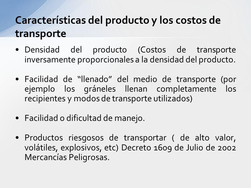 El transporte puede ser mas importante cuando el valor del producto es bajo. Por ejemplo: Materia prima básica como carbón y arena (puede llegar al 50