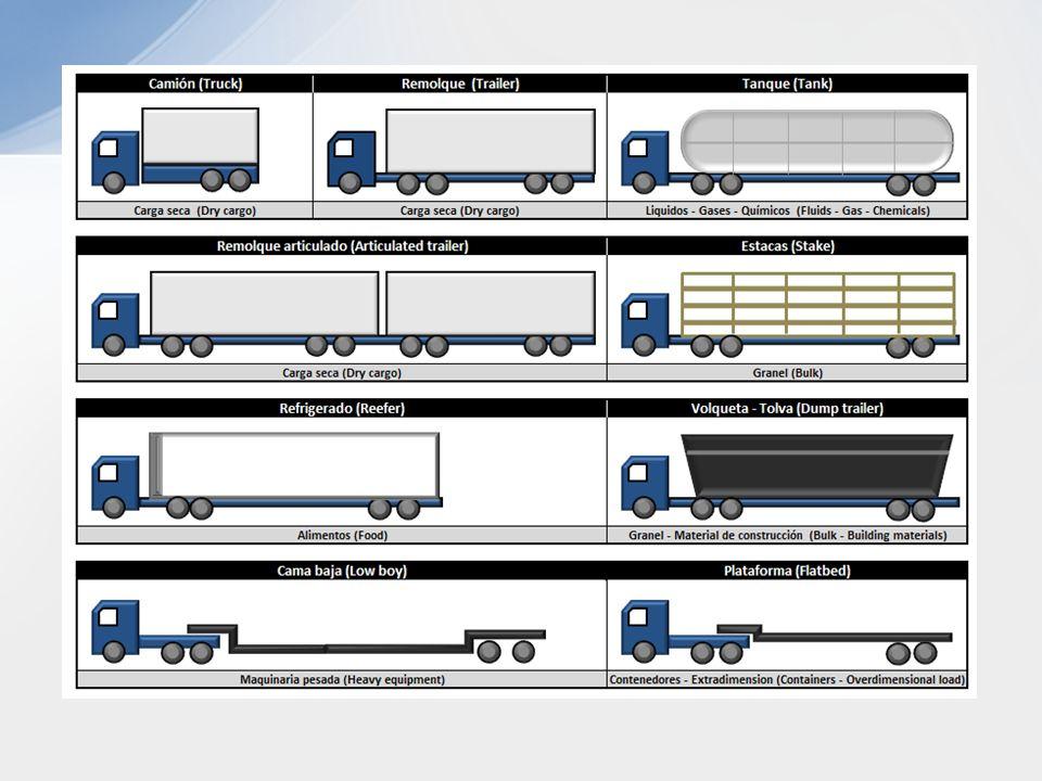 Camión Casi todas las operaciones logísticas utilizan este medio de transporte. Existen muchas líneas transportistas nacionales e internacionales, es