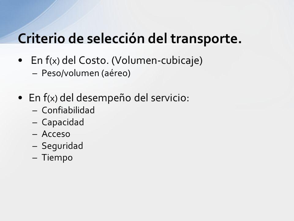 Transporte Básico Movimiento de bienes entre dos puntos utilizando alguno de los medios de transporte sea: –Terrestre, –Aéreo, –Tubería, –Tren, –Marit