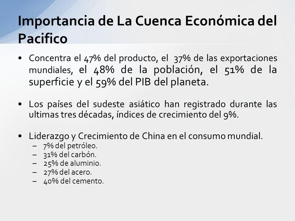 MOTIVACION: mas del 80% del comercio internacional se moviliza por vía marítima. La mayor movilización en cuanto a volumen se hace vía puertos privado