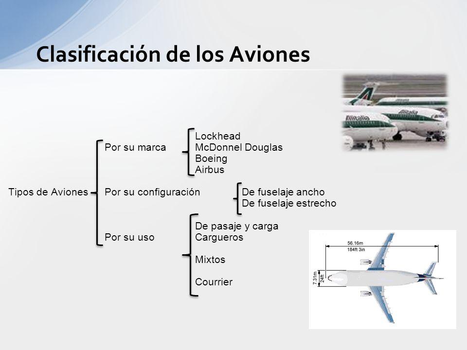 Codificación de la IATA Aerolineas: America Airlines: AA Alaska Airlines : AS Aloha Airlines AQ Existen 65 líneas aéreas cuyos nombres empiezan con la