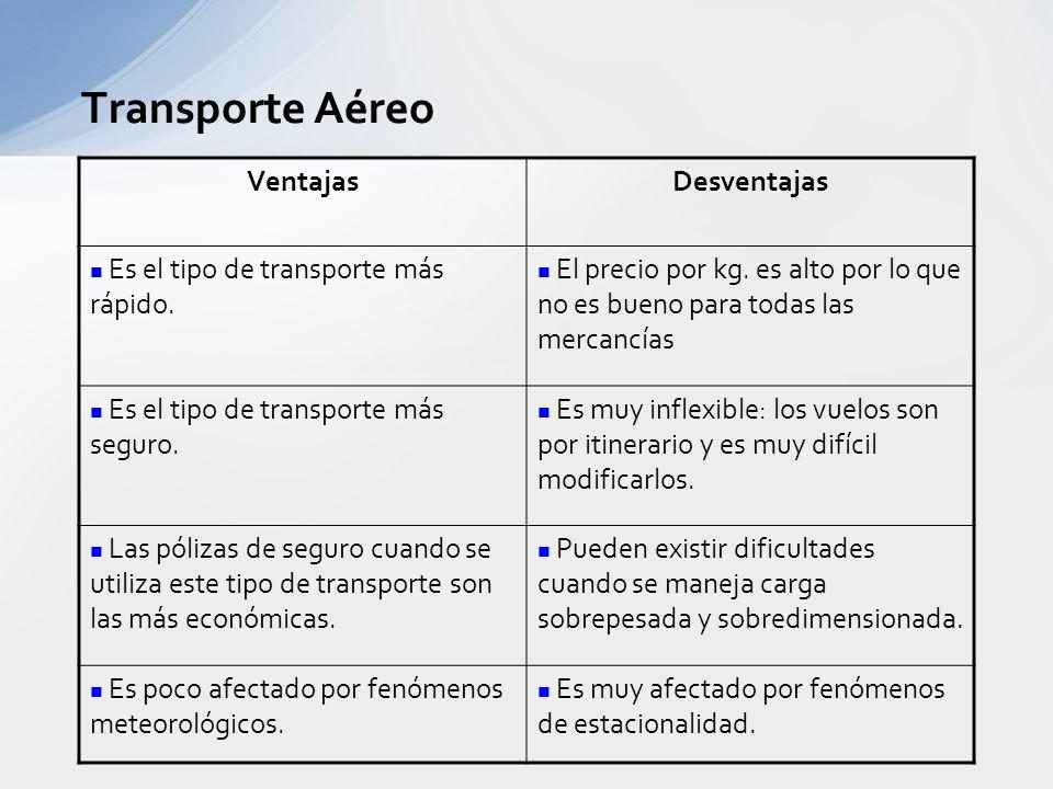 Consignaciones Especiales Algunos embarques se consideran consignaciones especiales cuando se manejan vía aérea, tales como: - Materiales restringidos