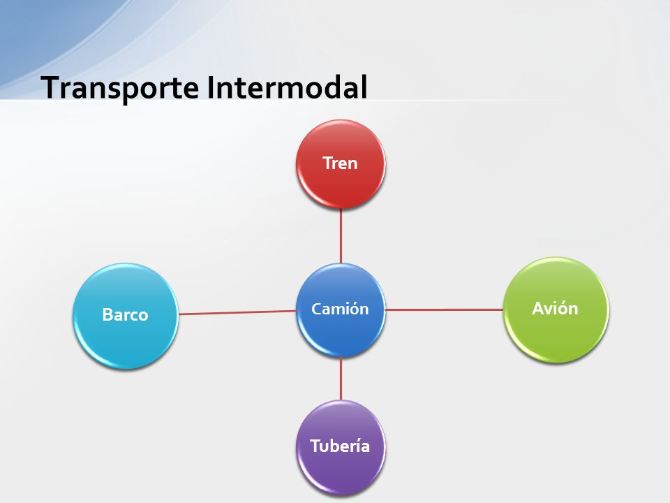 Transporte Intermodal El Transporte Intermodal, se refiere al uso de dos o más medios de transporte (avión, tren, barco, etc.) para mover una mercancí