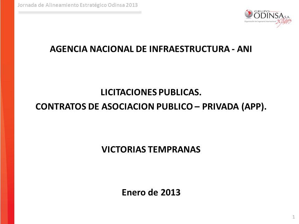 Jornada de Alineamiento Estratégico Odinsa 2013 1 AGENCIA NACIONAL DE INFRAESTRUCTURA - ANI LICITACIONES PUBLICAS. CONTRATOS DE ASOCIACION PUBLICO – P
