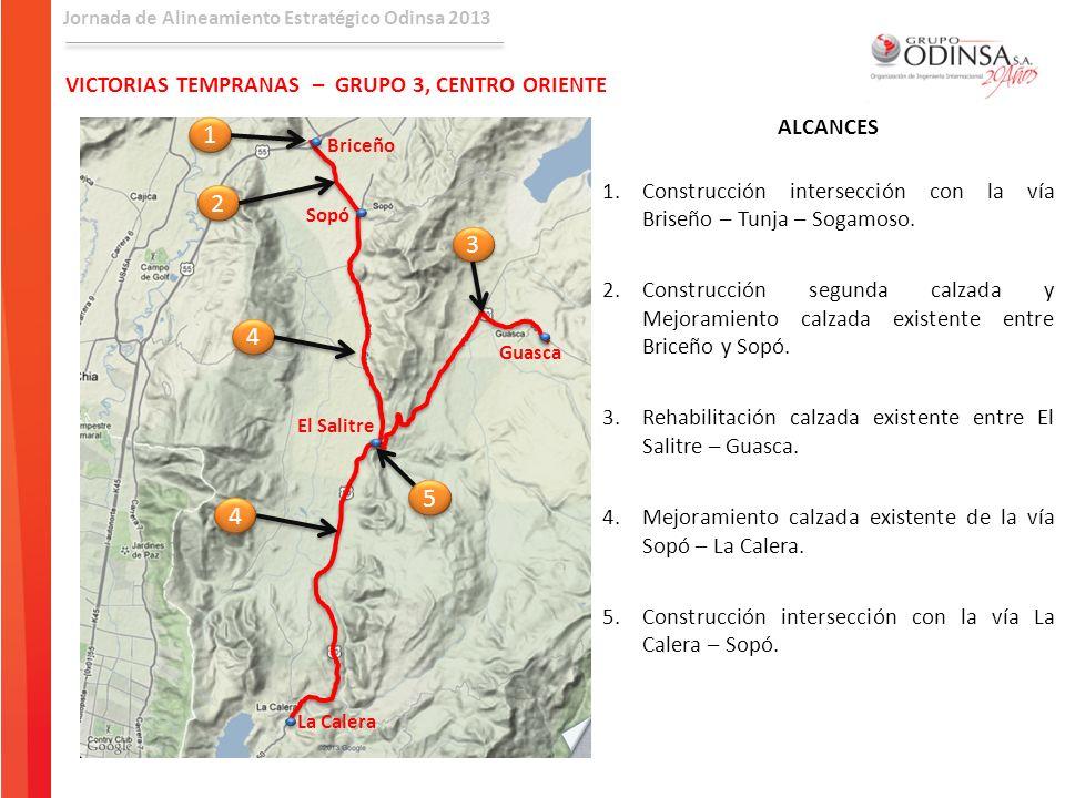 Jornada de Alineamiento Estratégico Odinsa 2013 VICTORIAS TEMPRANAS – GRUPO 3, CENTRO ORIENTE ALCANCES 1.Construcción intersección con la vía Briseño