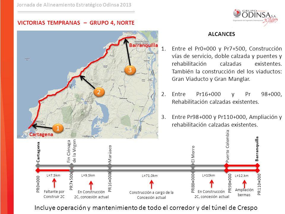 Jornada de Alineamiento Estratégico Odinsa 2013 VICTORIAS TEMPRANAS – GRUPO 4, NORTE ALCANCES 1.Entre el Pr0+000 y Pr7+500, Construcción vías de servi