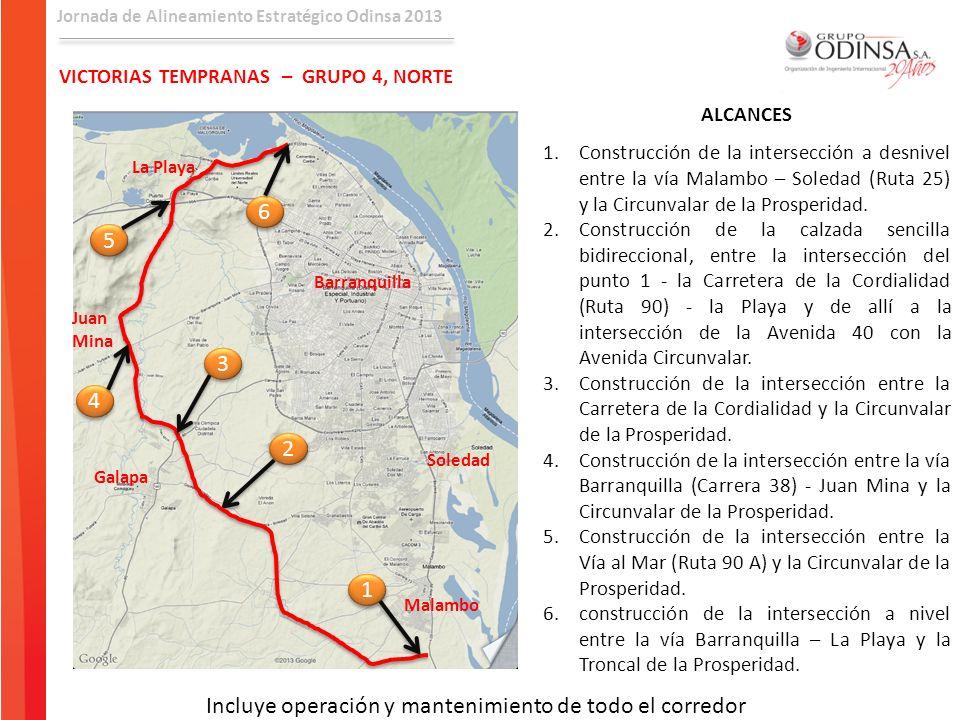 Jornada de Alineamiento Estratégico Odinsa 2013 VICTORIAS TEMPRANAS – GRUPO 4, NORTE ALCANCES 1.Construcción de la intersección a desnivel entre la ví