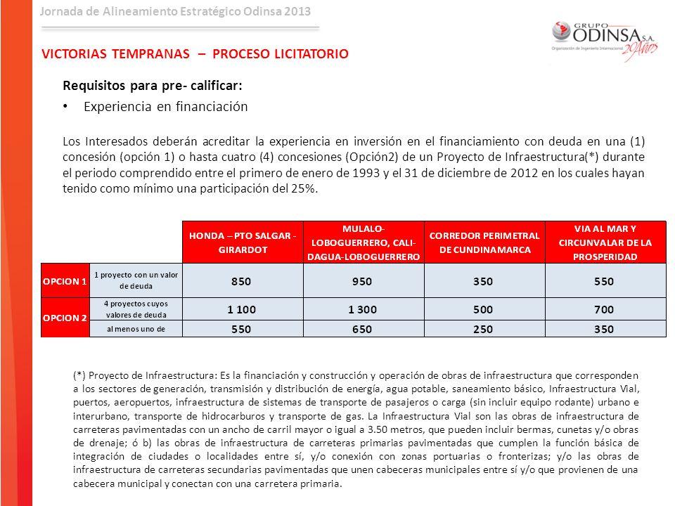 Jornada de Alineamiento Estratégico Odinsa 2013 VICTORIAS TEMPRANAS – PROCESO LICITATORIO Requisitos para pre- calificar: Experiencia en financiación