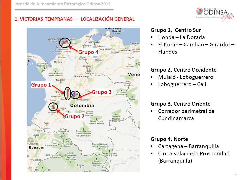 Jornada de Alineamiento Estratégico Odinsa 2013 3 1. VICTORIAS TEMPRANAS – LOCALIZACIÓN GENERAL Grupo 4 Grupo 3 Grupo 1 Grupo 2 Grupo 1, Centro Sur Ho