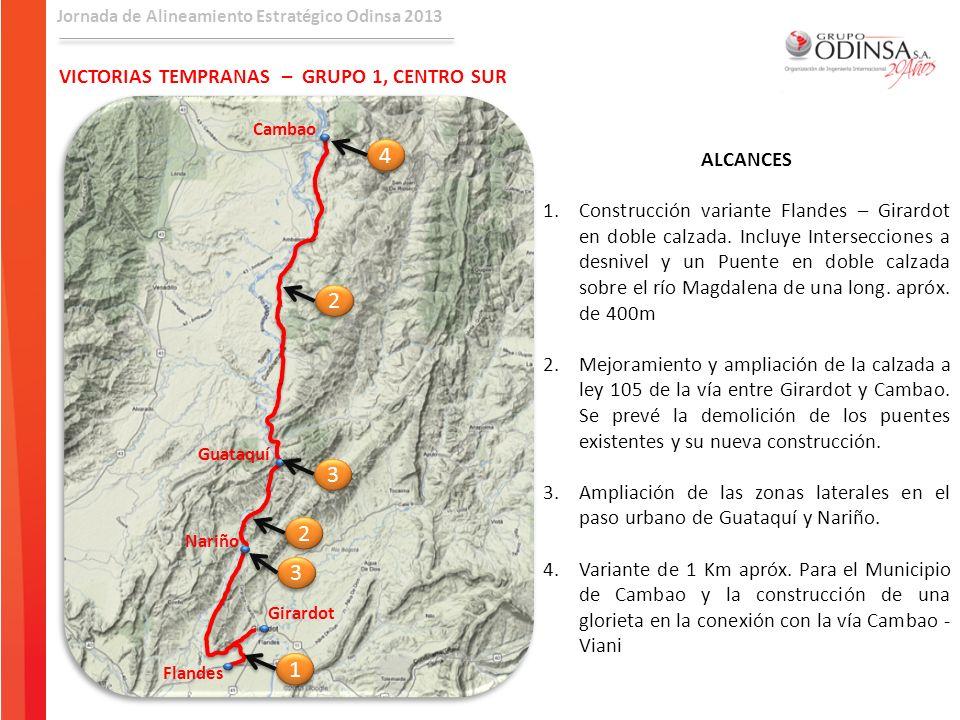 Jornada de Alineamiento Estratégico Odinsa 2013 VICTORIAS TEMPRANAS – GRUPO 1, CENTRO SUR ALCANCES 5.Mejoramiento y ampliación de la calzada a ley 105 de la vía entre Cambao y la Pto Bogotá.