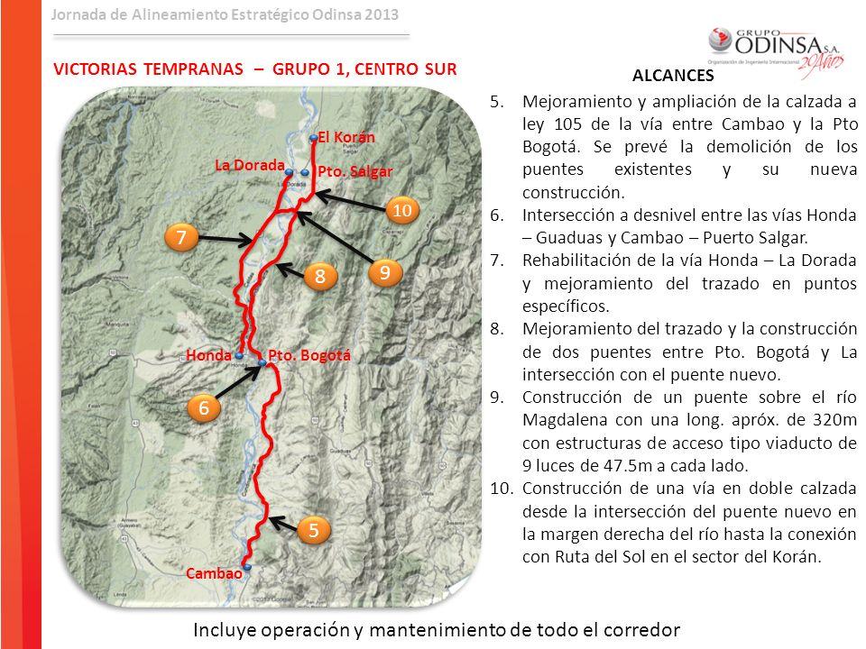 Jornada de Alineamiento Estratégico Odinsa 2013 1.2 VICTORIAS TEMPRANAS – GRUPO 2, CENTRO OCCIDENTE Proyecto Mulaló – Loboguerreo, Cali – Dagua - Loboguerrero Capex = 1 053 485 (*) Longitud = 83.7 Km (*) Valores en COP Millones.